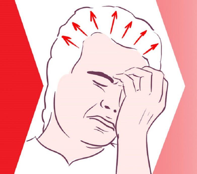 Важно: Симптомы аневризмы головного мозга