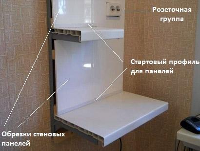 Полки для микроволновки своими руками