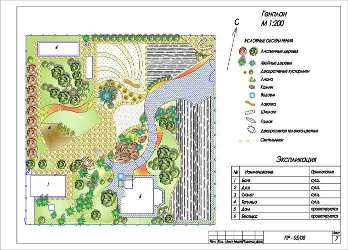 Ландшафтный дизайн 13 соток