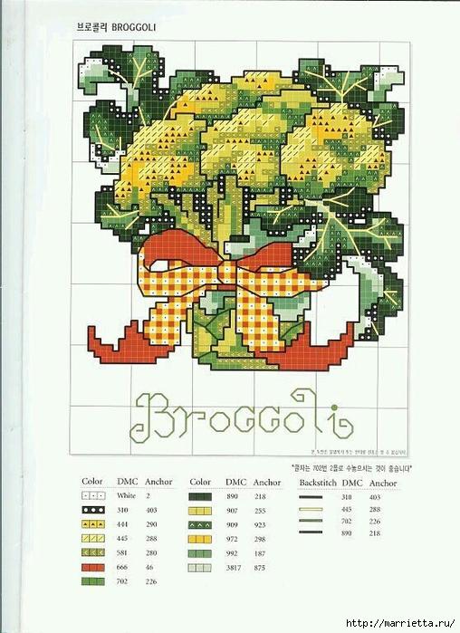 Миниатюрная вышивка. Овощи. Схемы (9) (508x700, 249Kb)