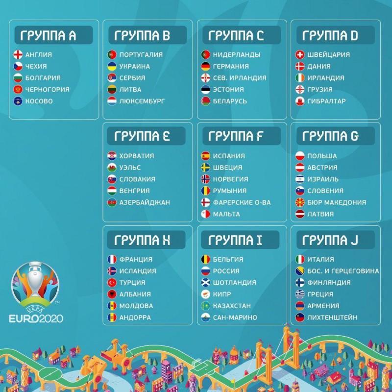 Мой прогноз на ЕВРО-2020