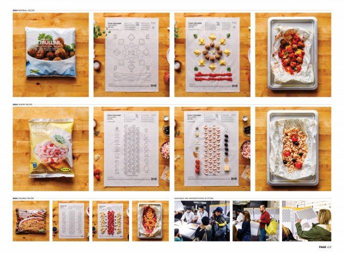 Плакаты для готовки от IKEA, на которые реально нужно складывать продукты