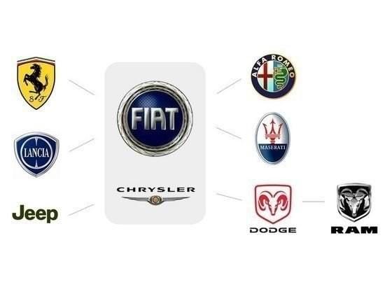 Кому принадлежат мировые автомобильные бренды авто, бренды