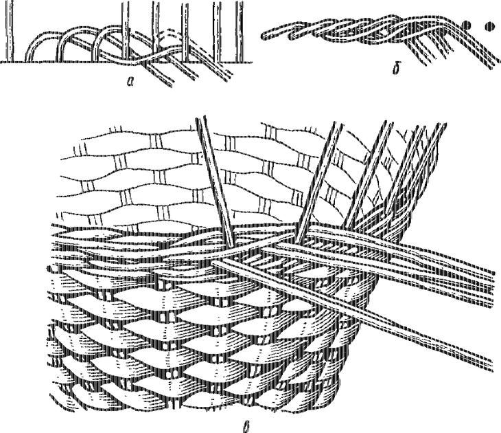Завершение плетения корзинки из газетных трубочек