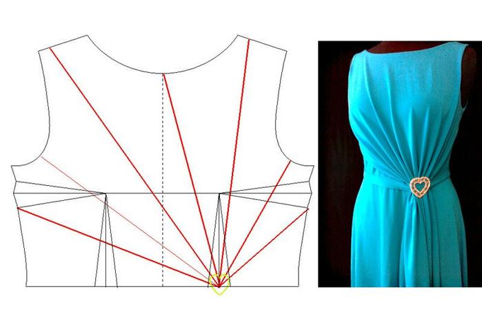 Блузы с драпировкой