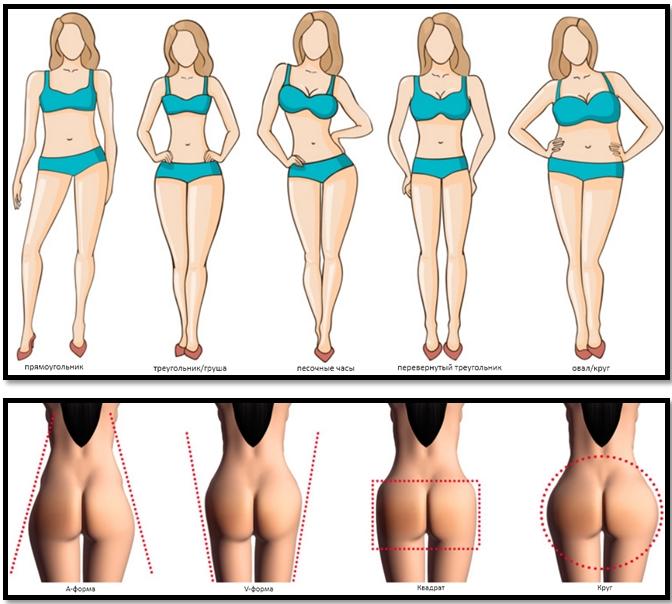 Ведение дневника для похудения