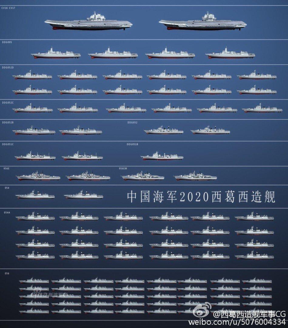 Впечатляющие темпы строительства боевых кораблей для ВМС НОАК в первом полугодии 2017 года
