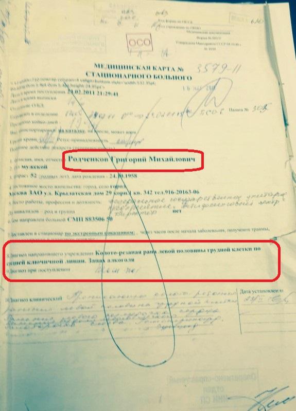 Медицинские документы Григория Родченкова. Суицид на почве алкоголя и психического заболевания