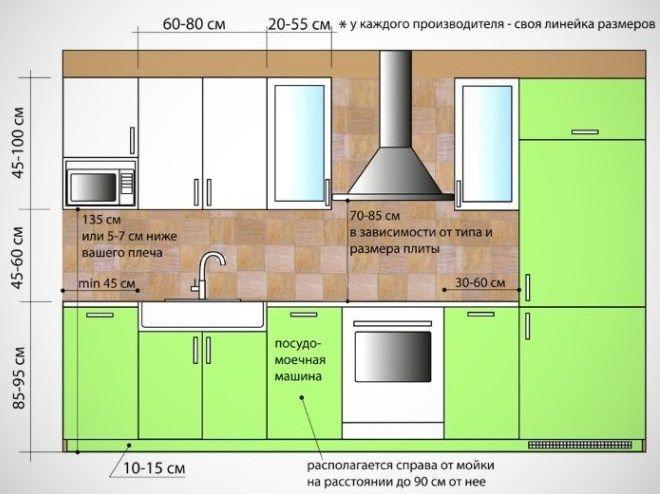 размер кухонного фартука