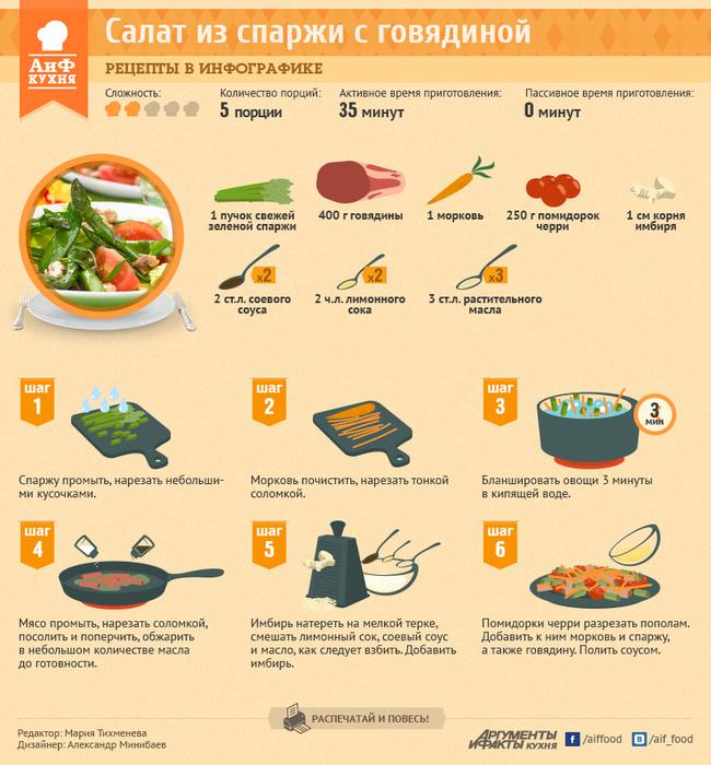 Салаты без варки продуктов рецепты с