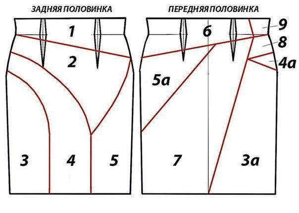 Юбка-карандаш: шьём классическую юбку и с декоративными элементами