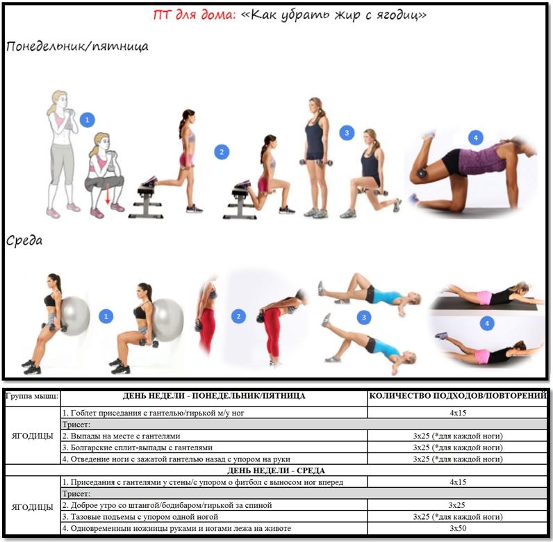 Упражнения для живота и боков и ягодиц в домашних условиях