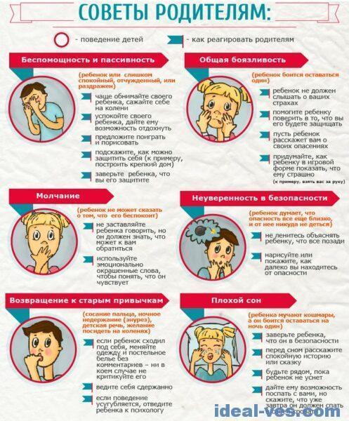 Советы родителям: как помочь детям
