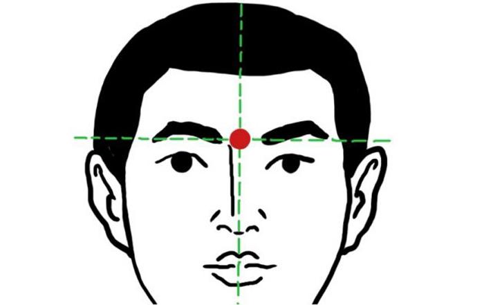 Как вылечить головную боль за считанные минуты