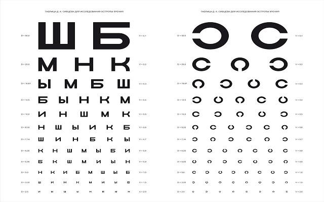 Упражнения для глаз (для предотвращения близорукости)