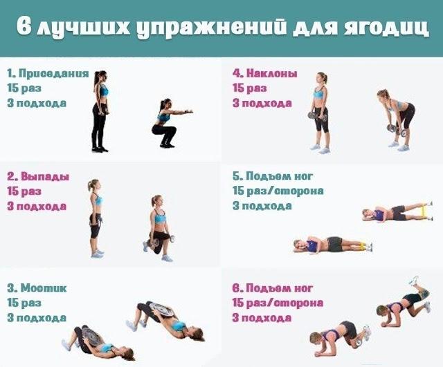 Лучшие упражнения для годиц