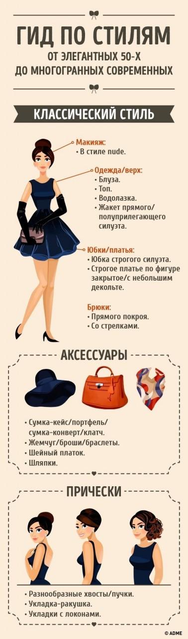 Самый главный гид по стилям одежды