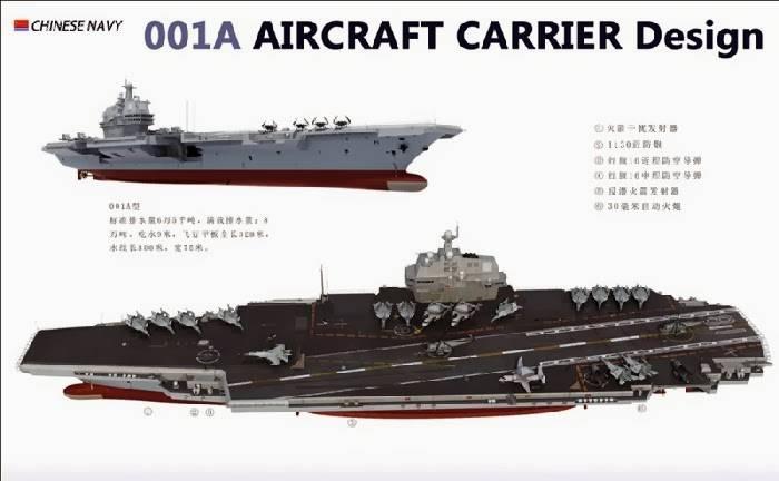 Китай готовит к спуску на воду строящийся авианосец проекта Type 001A