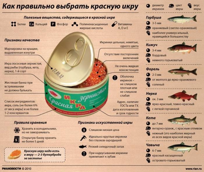 1378474101_1324942558_infografika_01 (700x590, 369Kb)