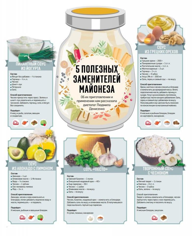 Соусы с майонезом рецепты в домашних условиях