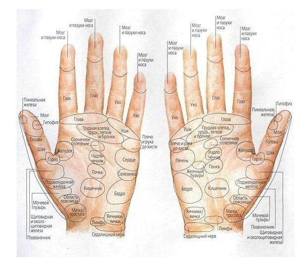 Японский пальцевый массаж