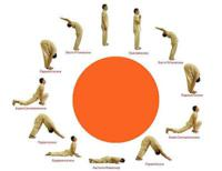 Хатха йога - позы