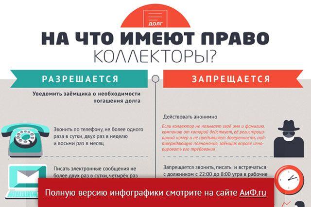 Закон о коллекторах с 1 января 2018 года