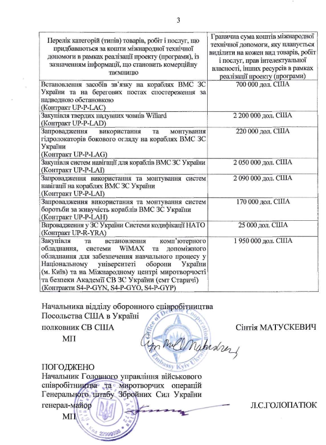 25.11.2014 г. КиберБеркут получил доступ к документам американских чиновников из окружения Байдена