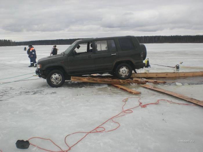 Приколы на зимней рыбалке: фото