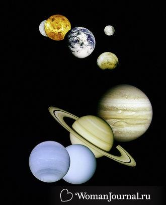 Планеты по натальной карте
