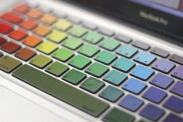 38 клавиатурных сокращений, которые работают в любом браузере Original