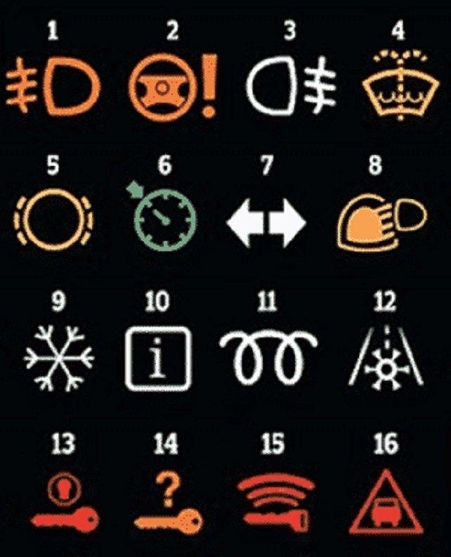 Что означают все эти значки на панели приборов вашей машины?