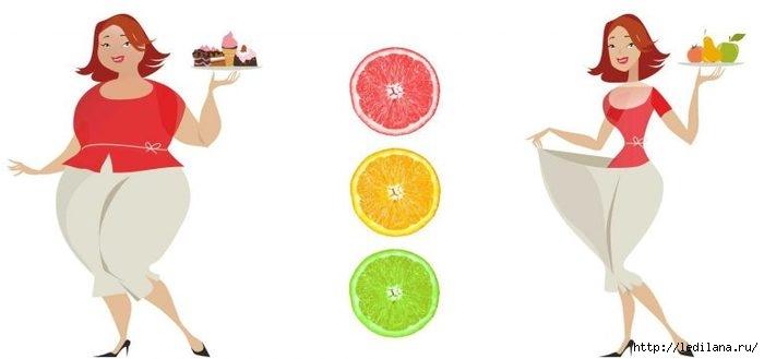 КАК «ВЫКЛЮЧИТЬ» 6 гормонов полноты отвечающих за накопление жира