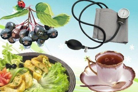10 продуктов, полезных при в…