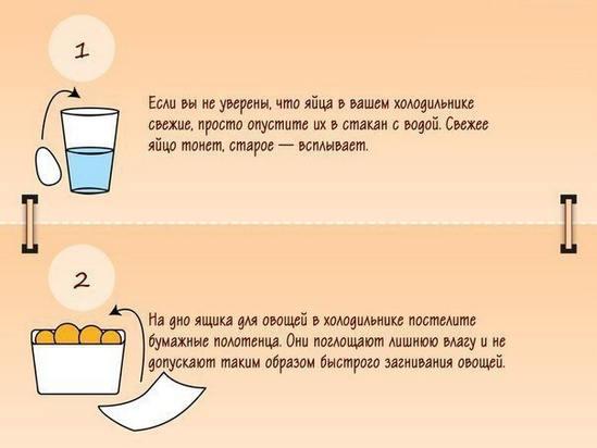 Кухонные подсказки
