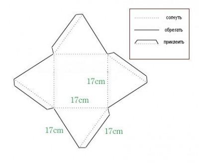 елка коробка (1)