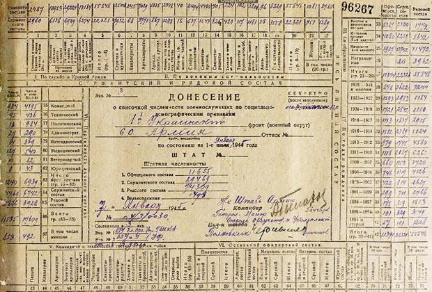 Один из представленных документов