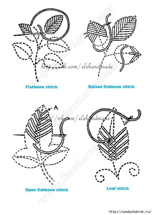 основы вышивки - Самое