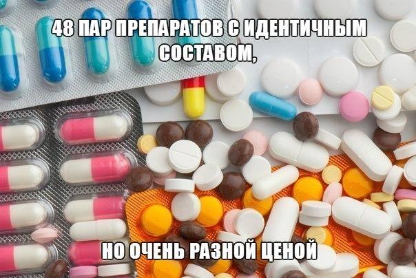 Полезные советы. 48 пар препаратов с идентичным составом, но очень разной ценой