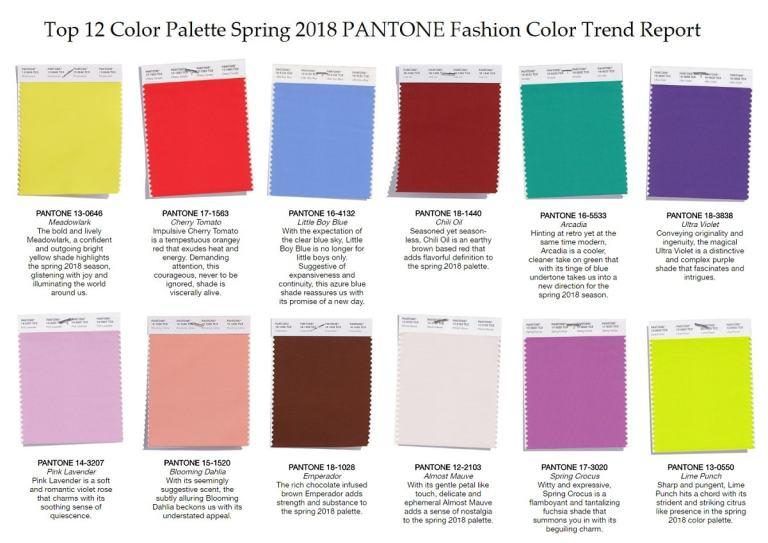 Институт Pantone объявил нов…