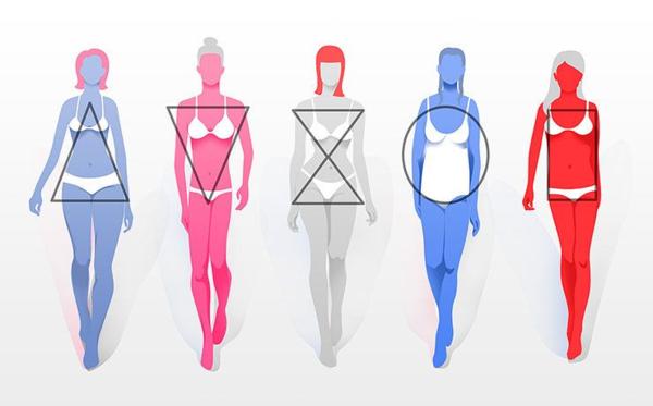 Существует 5 типов фигур и для каждого из них я подобрала идеальные брюки