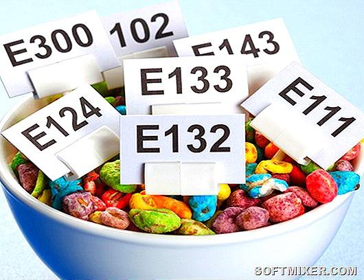Какие вещества добавляют в еду
