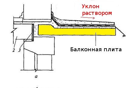 Как сделать уклон на балконе