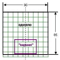 Одеяло-трансформер.Выкройка одеяла