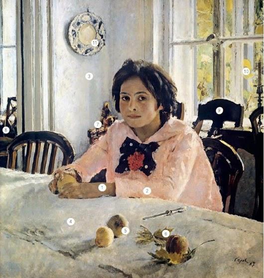 Валентин Серов «Девочке с персиками»