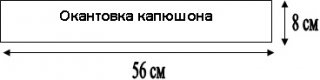 okantovka-kapyushona