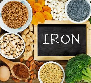Симптомы дефицита железа в организме