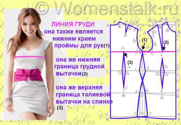 Простые выкройки платьев для начинающих. Учимся шить своими руками