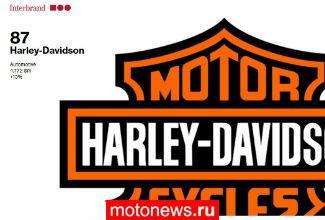 Harley-Davidson поднялся в рейтинге мировых брендов