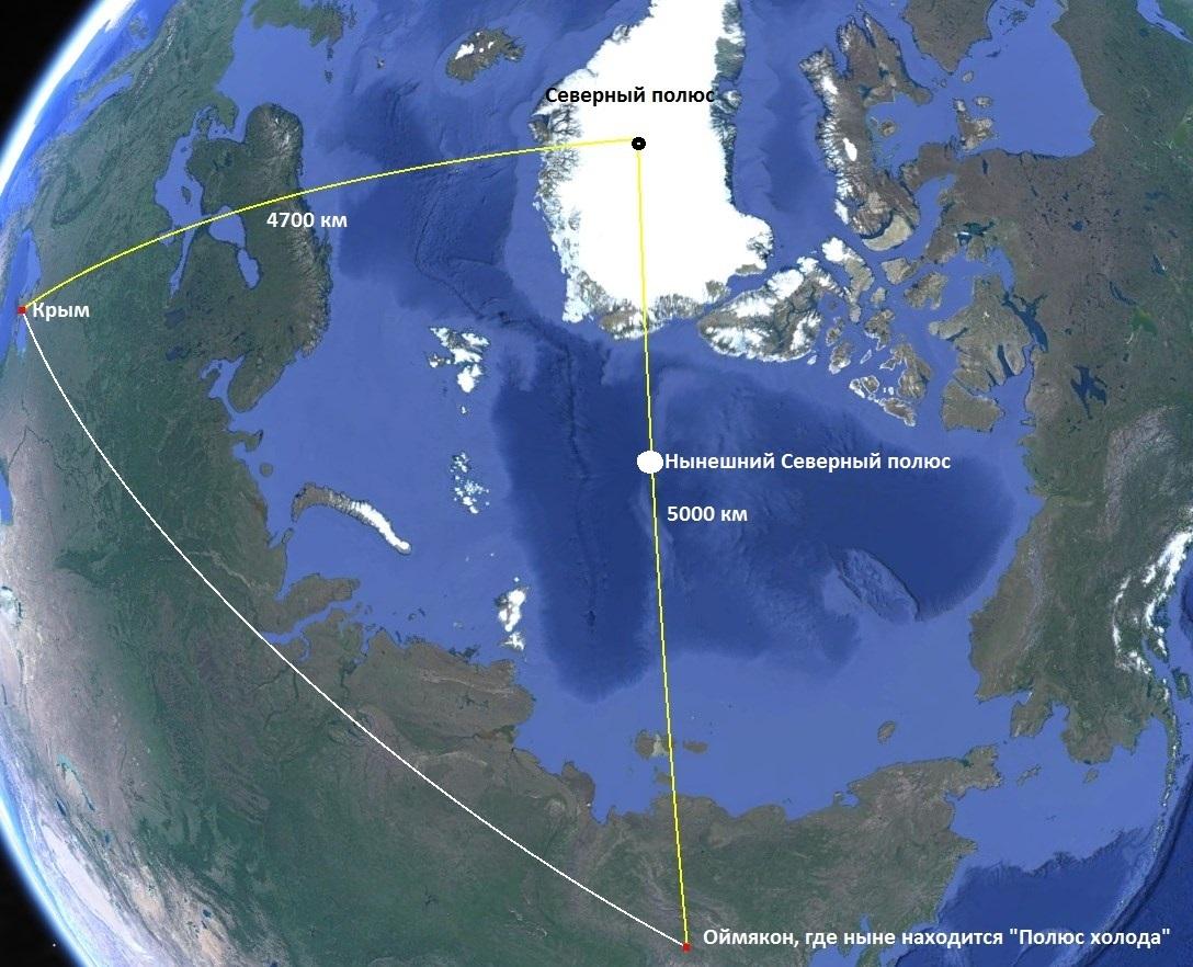 Где северный полюс находиться